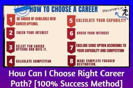 How Can I Choose Right Career Path? [100% Success Method]